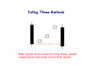 candle_falling_3_methods