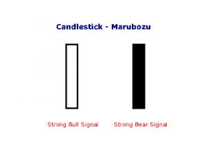 candle_marubozu