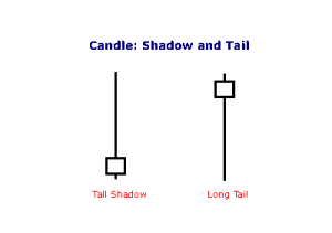 candle_shadow_tail