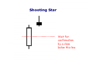 candle_shooting_star